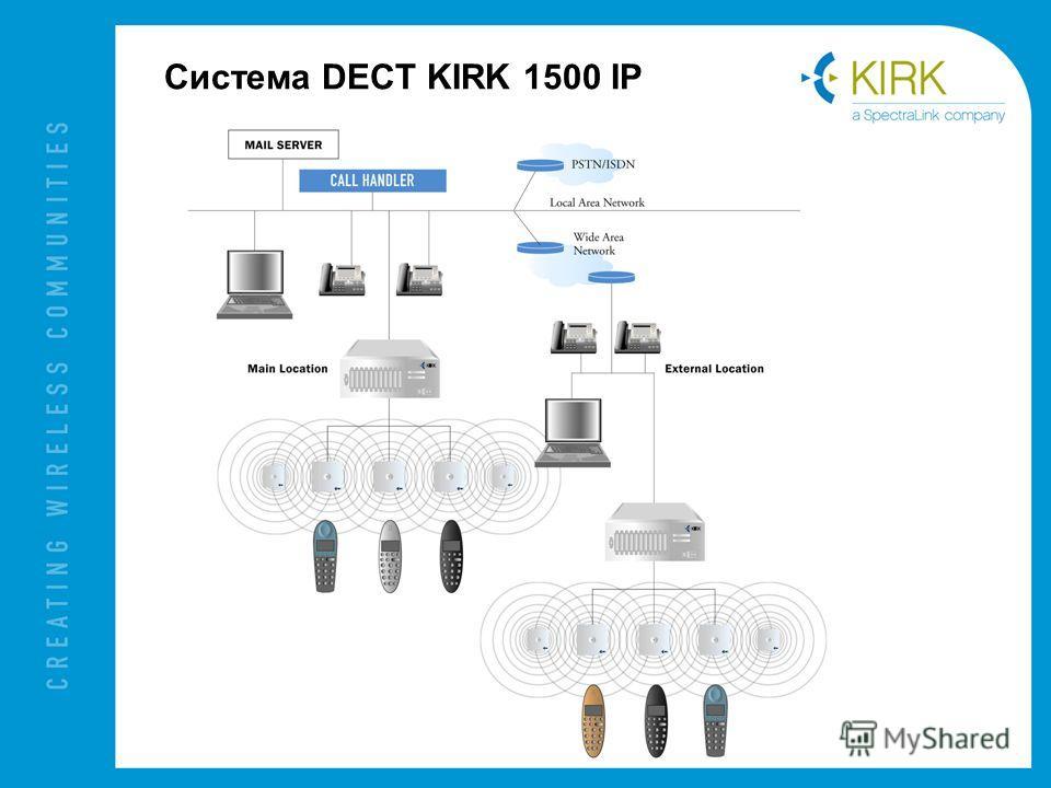 Система DECT KIRK 1500 IP