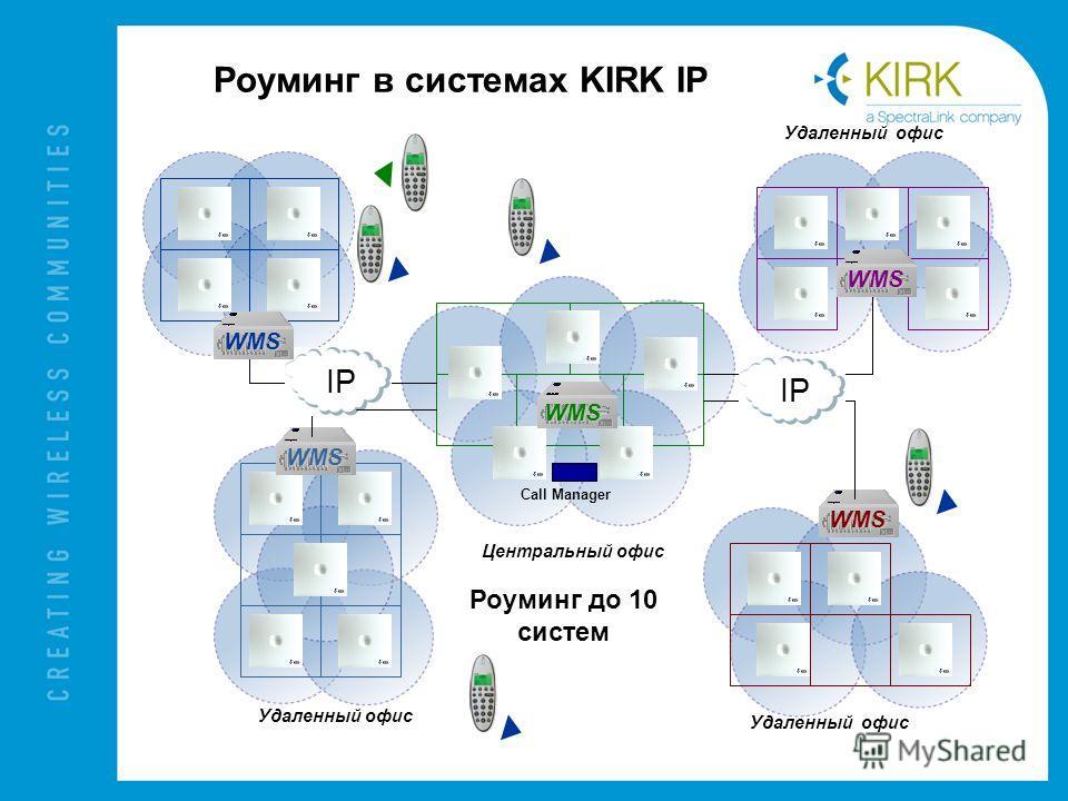 Роуминг в системах KIRK IP WMS WMS WMS WMS Центральный офис Удаленный офис Call Manager Удаленный офис IP WMS Роуминг до 10 систем