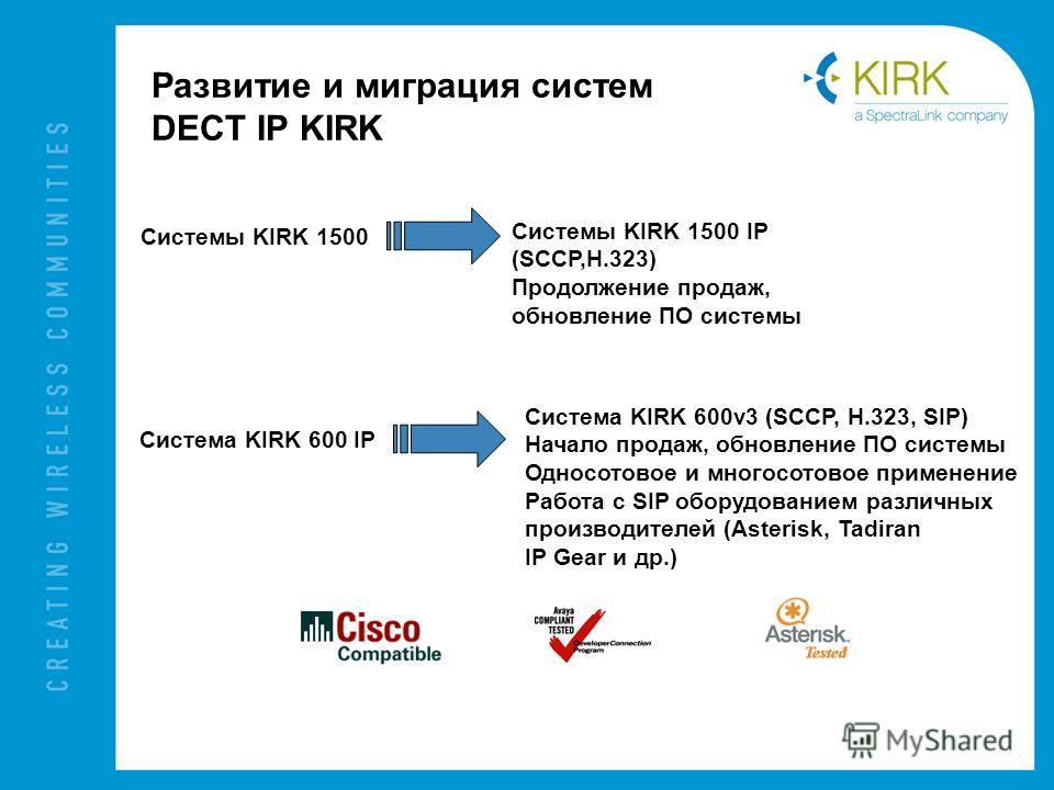 Развитие и миграция систем DECT IP KIRK Системы KIRK 1500 Системы KIRK 1500 IP (SCCP,H.323) Продолжение продаж, обновление ПО системы Система KIRK 600 IP Система KIRK 600v3 (SCCP, H.323, SIP) Начало продаж, обновление ПО системы Односотовое и многосо