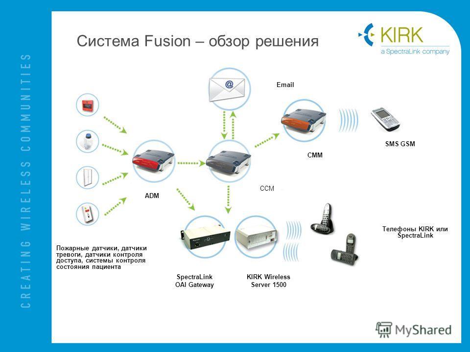 Система Fusion – обзор решения ADM CCM CMM Email SMS GSM SpectraLink OAI Gateway Телефоны KIRK или SpectraLink Пожарные датчики, датчики тревоги, датчики контроля доступа, системы контроля состояния пациента KIRK Wireless Server 1500
