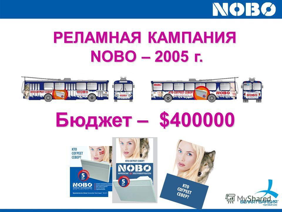 Бюджет – $400000 РЕЛАМНАЯ КАМПАНИЯ NOBO – 2005 г. NOBO – 2005 г.