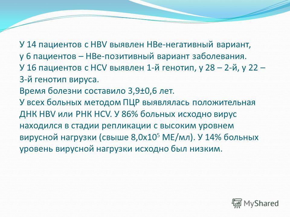 У 14 пациентов с HBV выявлен HBe-негативный вариант, у 6 пациентов – HBe-позитивный вариант заболевания. У 16 пациентов с HCV выявлен 1-й генотип, у 28 – 2-й, у 22 – 3-й генотип вируса. Время болезни составило 3,9±0,6 лет. У всех больных методом ПЦР