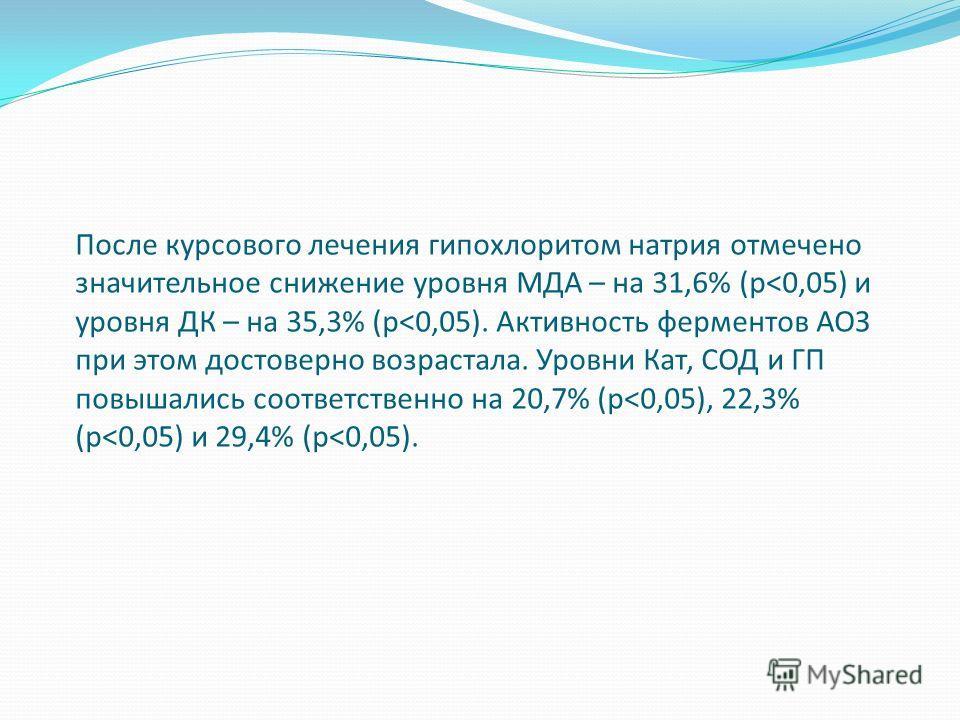 После курсового лечения гипохлоритом натрия отмечено значительное снижение уровня МДА – на 31,6% (р