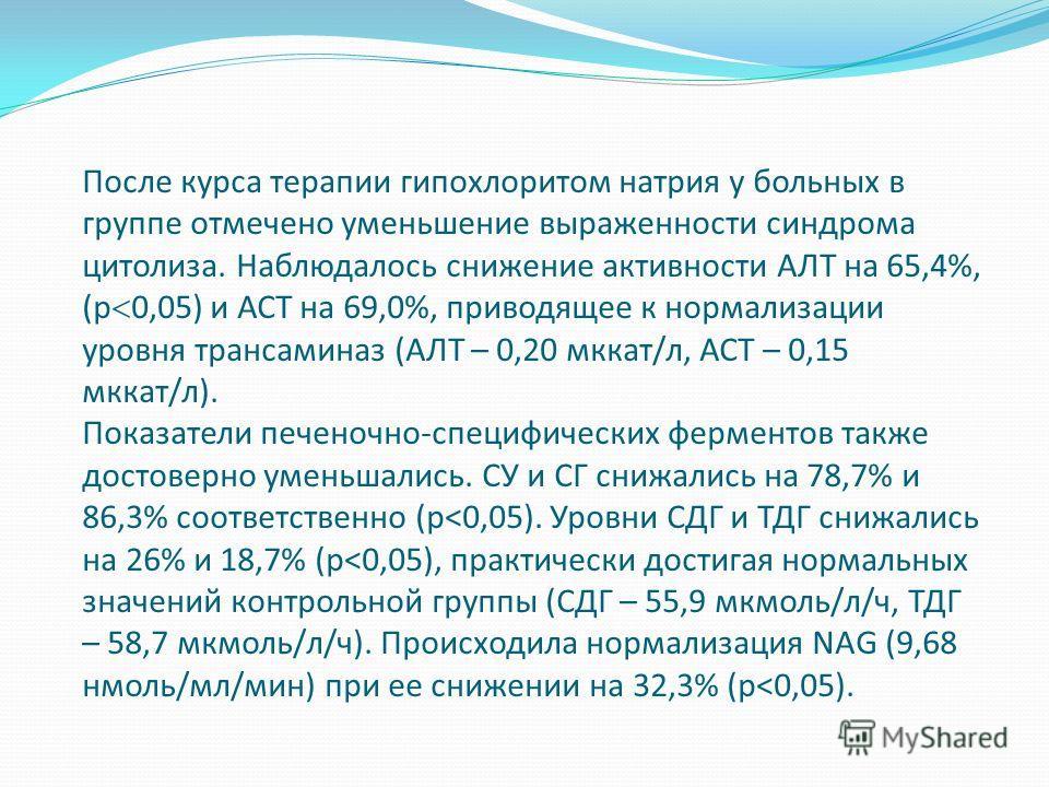 После курса терапии гипохлоритом натрия у больных в группе отмечено уменьшение выраженности синдрома цитолиза. Наблюдалось снижение активности АЛТ на 65,4%, (р 0,05) и АСТ на 69,0%, приводящее к нормализации уровня трансаминаз (АЛТ – 0,20 мккат/л, АС