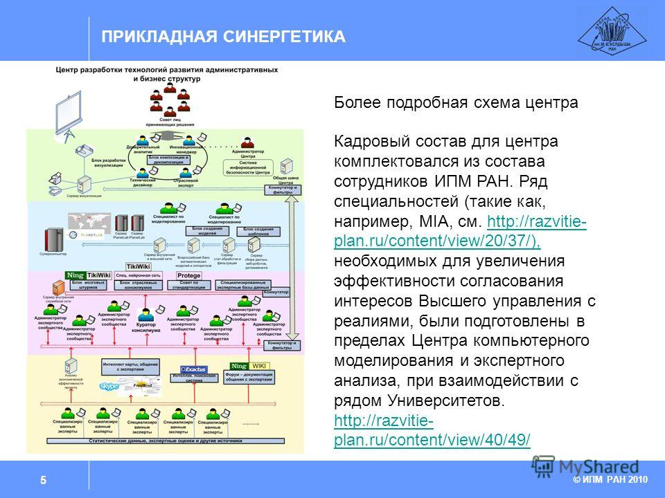 подробная схема центра