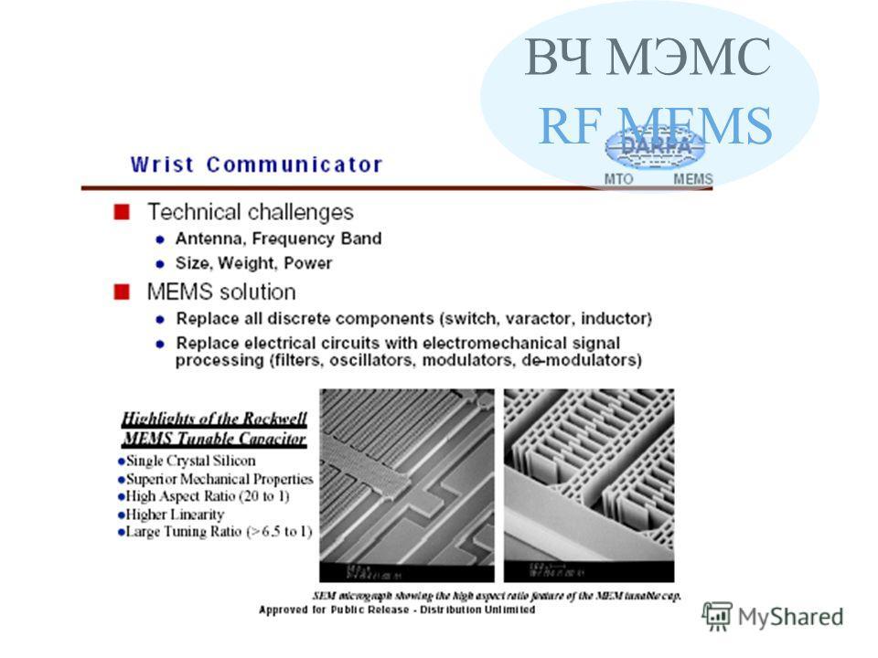 ВЧ МЭМС RF MEMS