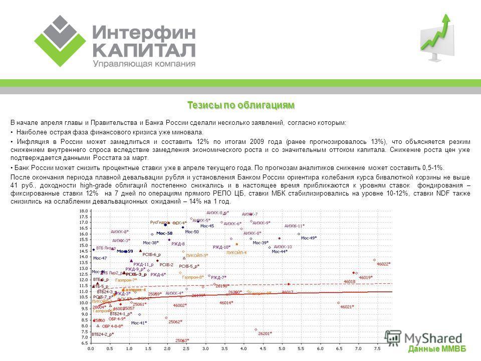 Тезисы по облигациям В начале апреля главы и Правительства и Банка России сделали несколько заявлений, согласно которым: Наиболее острая фаза финансового кризиса уже миновала. Инфляция в России может замедлиться и составить 12% по итогам 2009 года (р