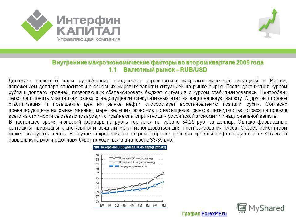 Динамика валютной пары рубль/доллар продолжает определяться макроэкономической ситуацией в России, положением доллара относительно основных мировых валют и ситуацией на рынке сырья. После достижения курсом рубля к доллару уровней, позволяющих сбаланс