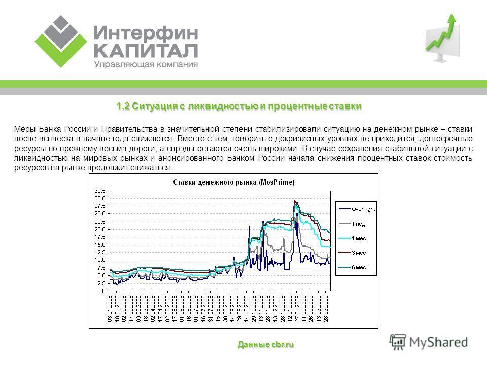 1.2 Ситуация с ликвидностью и процентные ставки Меры Банка России и Правительства в значительной степени стабилизировали ситуацию на денежном рынке – ставки после всплеска в начале года снижаются. Вместе с тем, говорить о докризисных уровнях не прихо