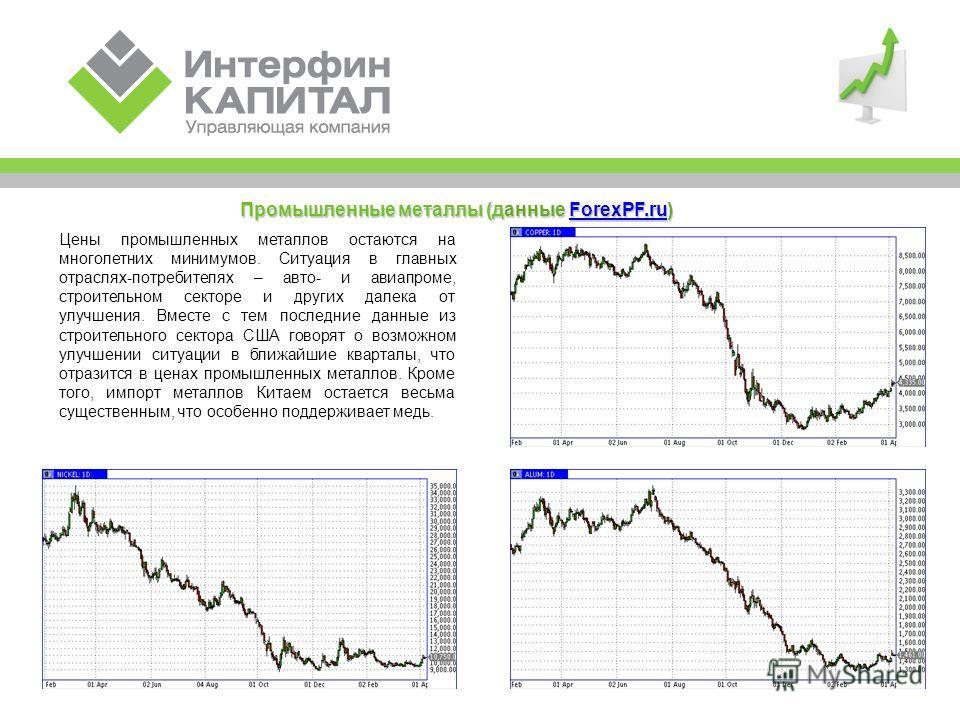 Промышленные металлы (данные ForexPF.ru) ForexPF.ru Цены промышленных металлов остаются на многолетних минимумов. Ситуация в главных отраслях-потребителях – авто- и авиапроме, строительном секторе и других далека от улучшения. Вместе с тем последние