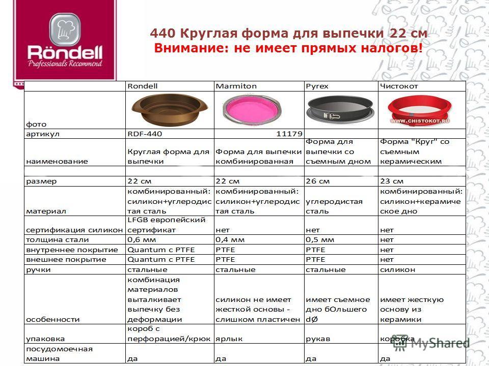 440 Круглая форма для выпечки 22 см Внимание: не имеет прямых налогов!