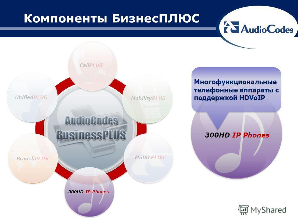BranchPLUS UnifiedPLUS CallPLUS MobilityPLUS MSBG PLUS 300HD IP Phones Многофункциональные телефонные аппараты с поддержкой HDVoIP Компоненты БизнесПЛЮС