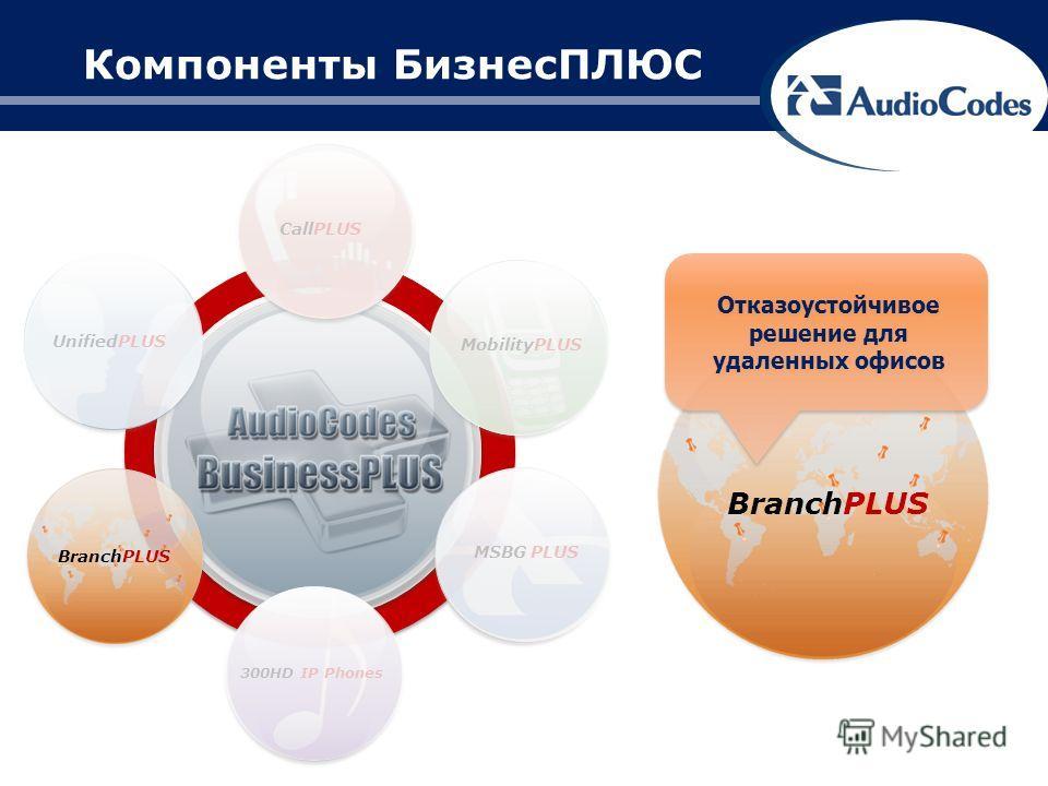 BranchPLUS UnifiedPLUS CallPLUS MobilityPLUS MSBG PLUS 300HD IP Phones BranchPLUS Отказоустойчивое решение для удаленных офисов Компоненты БизнесПЛЮС