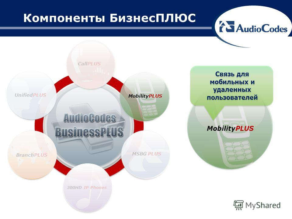 UnifiedPLUS CallPLUS MobilityPLUS MSBG PLUS 300HD IP Phones MobilityPLUS Связь для мобильных и удаленных пользователей Компоненты БизнесПЛЮС