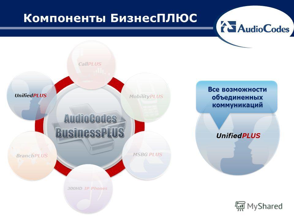 BranchPLUS UnifiedPLUS CallPLUS MobilityPLUS MSBG PLUS 300HD IP Phones UnifiedPLUS Все возможности объединенных коммуникаций Компоненты БизнесПЛЮС