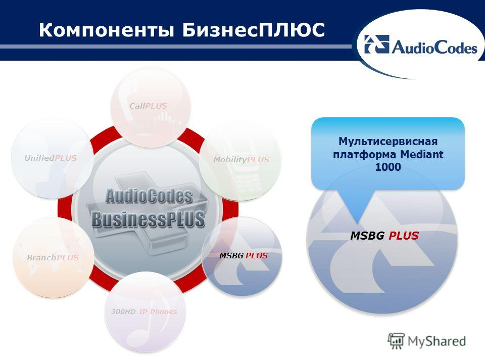 BranchPLUS UnifiedPLUS CallPLUS MobilityPLUS MSBG PLUS 300HD IP Phones MSBG PLUS Мультисервисная платформа Mediant 1000 Компоненты БизнесПЛЮС