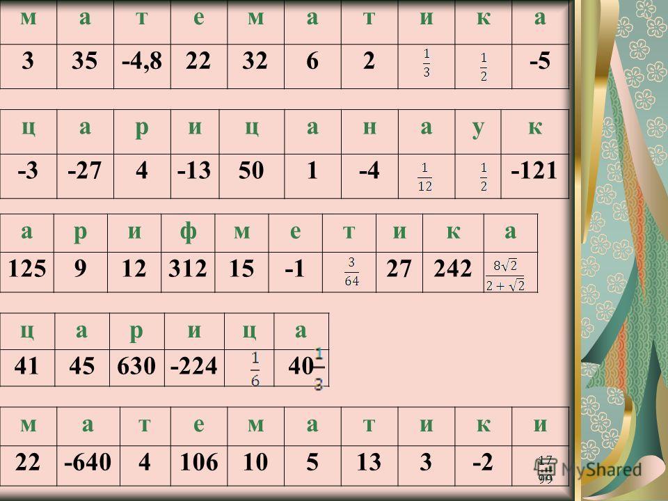 математики 22-6404106105133-2 математика 335-4,8223262-5 царицанаук -3-274-13501-4-121 арифметика 1259123121527242 царица 4145630-22440