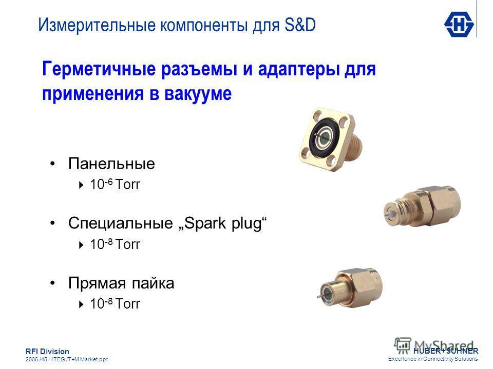 HUBER+SUHNER Excellence in Connectivity Solutions RFI Division 2006 /4511TEG /T+M Market.ppt Герметичные разъемы и адаптеры для применения в вакууме Панельные 10 -6 Torr Специальные Spark plug 10 -8 Torr Прямая пайка 10 -8 Torr Измерительные компонен