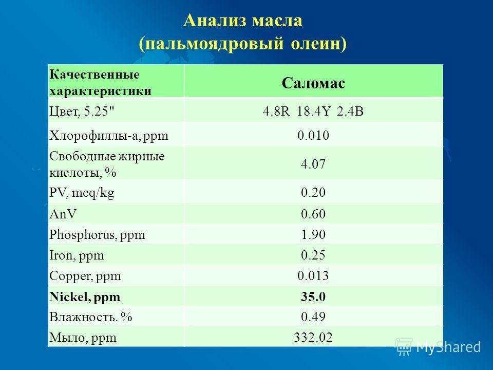 Анализ масла (пальмоядровый олеин) Качественные характеристики Саломас Цвет, 5.25