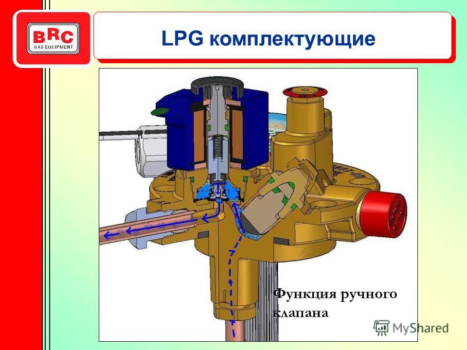 Функция ручного клапана LPG комплектующие
