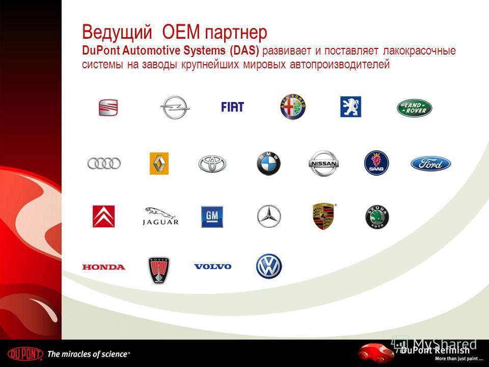 Ведущий OEM партнер DuPont Automotive Systems (DAS) развивает и поставляет лакокрасочные системы на заводы крупнейших мировых автопроизводителей