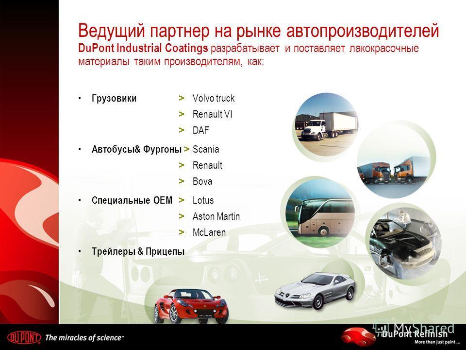 Ведущий партнер на рынке автопроизводителей DuPont Industrial Coatings разрабатывает и поставляет лакокрасочные материалы таким производителям, как: Грузовики > Volvo truck > Renault VI > DAF Автобусы& Фургоны > Scania > Renault > Bova Специальные OE