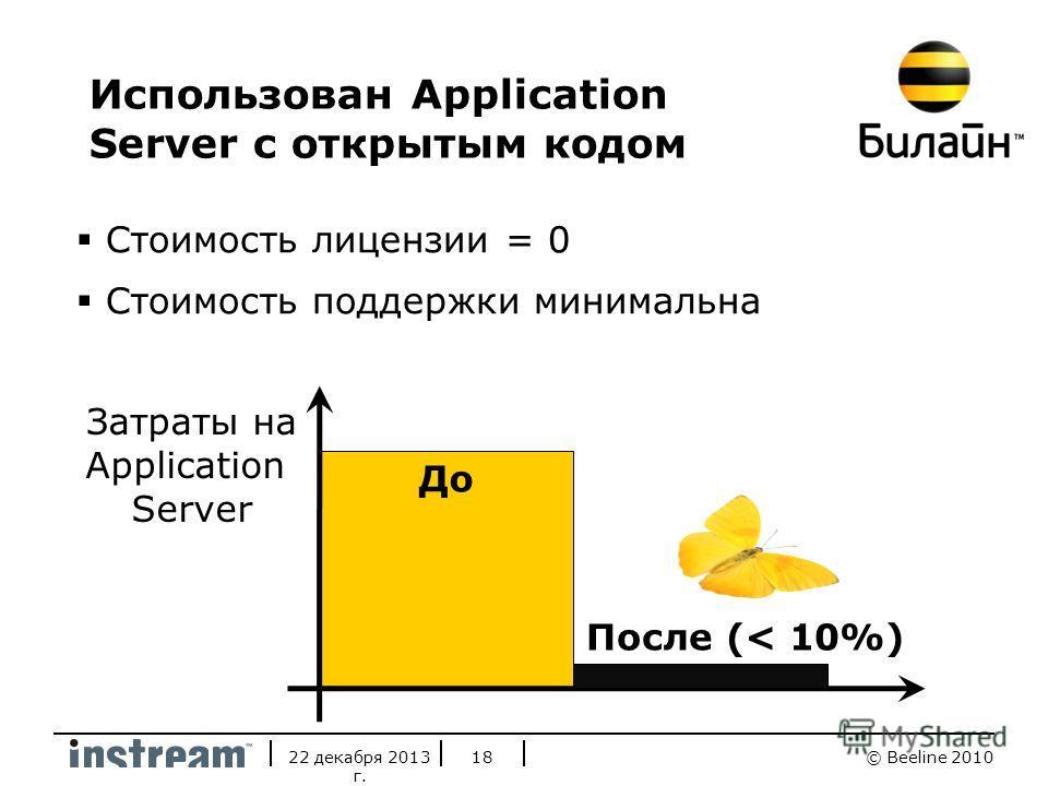 © Beeline 201022 декабря 2013 г. 18 Использован Application Server с открытым кодом Стоимость лицензии = 0 Стоимость поддержки минимальна До Затраты на Application Server После (< 10%)