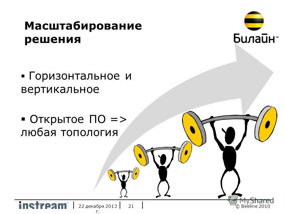 © Beeline 201022 декабря 2013 г. 21 Масштабирование решения Горизонтальное и вертикальное Открытое ПО => любая топология