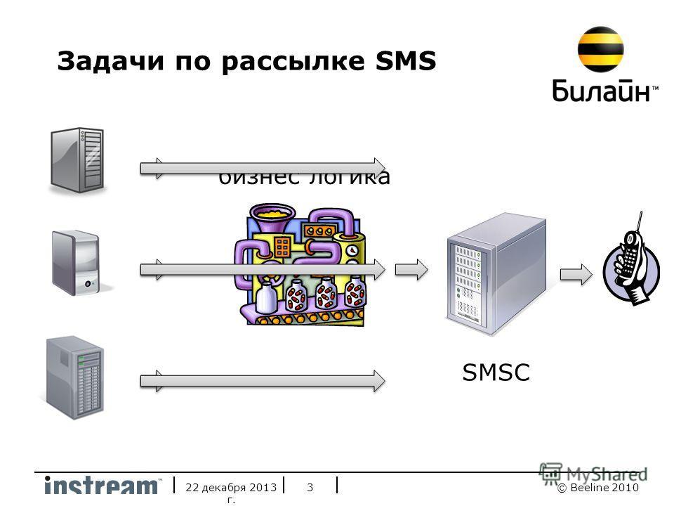 © Beeline 201022 декабря 2013 г. 3 Задачи по рассылке SMS SMSC бизнес логика