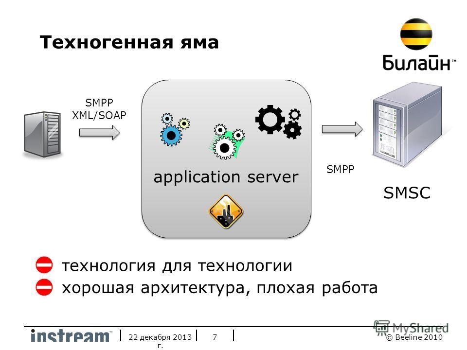 © Beeline 201022 декабря 2013 г. 7 Техногенная яма SMSC SMPP application server SMPP XML/SOAP технология для технологии хорошая архитектура, плохая работа