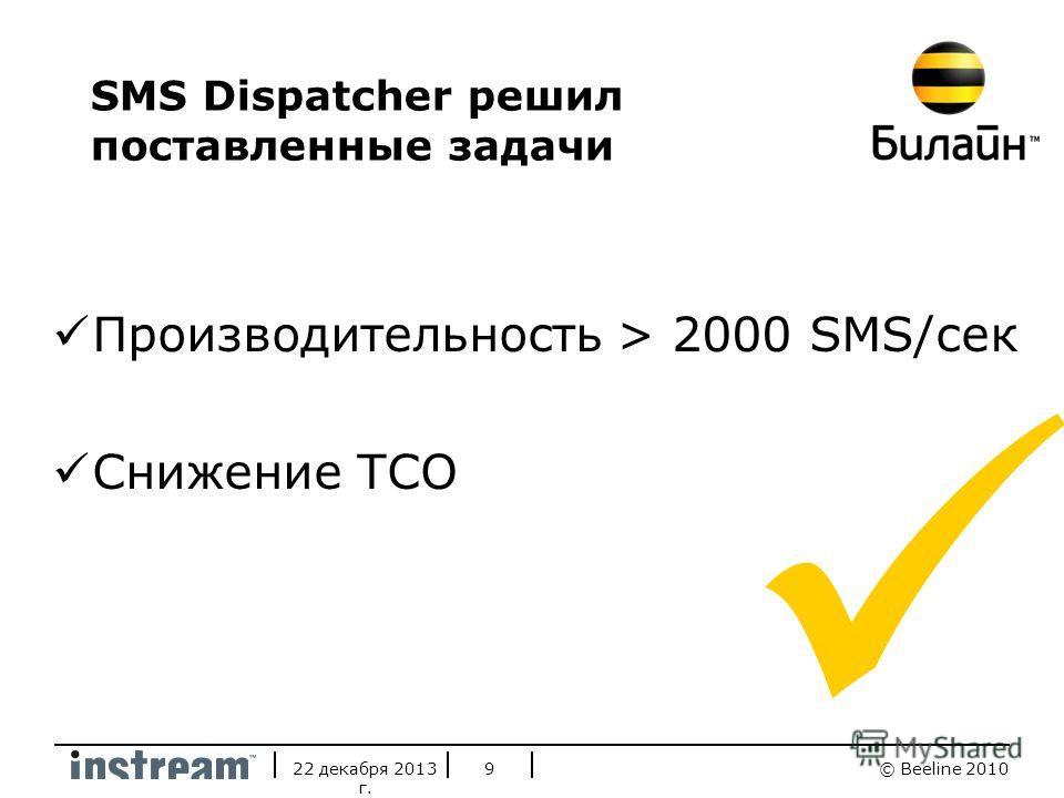 © Beeline 201022 декабря 2013 г. 9 SMS Dispatcher решил поставленные задачи Производительность > 2000 SMS/сек Снижение ТСО