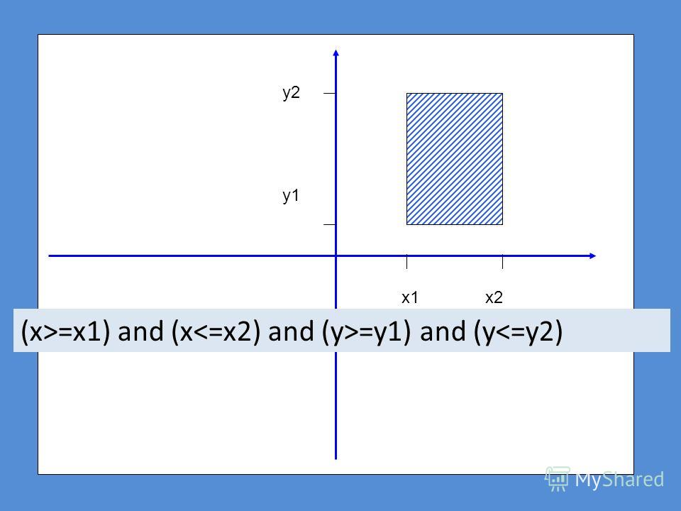 x1x2x2 y1 y2 (x>=x1) and (x =y1) and (y