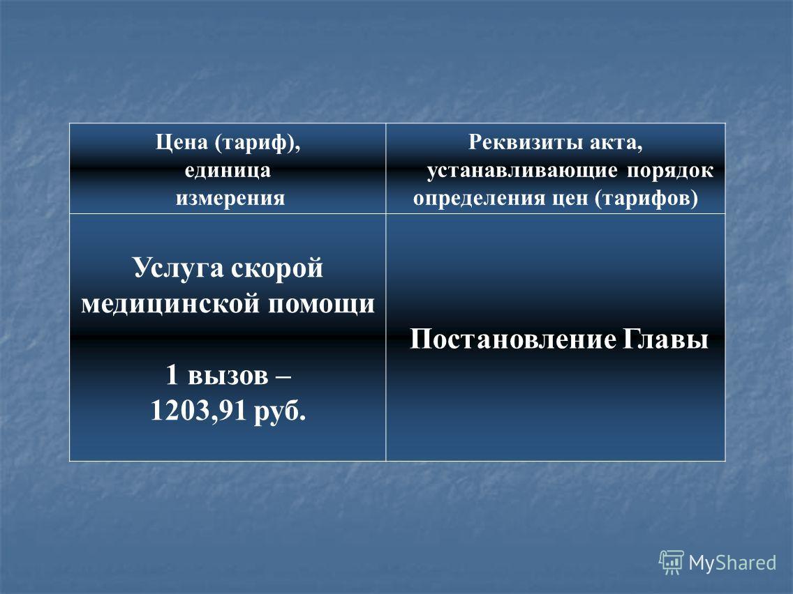 Цена (тариф), единица измерения Реквизиты акта, устанавливающие порядок определения цен (тарифов) Услуга скорой медицинской помощи 1 вызов – 1203,91 руб. Постановление Главы