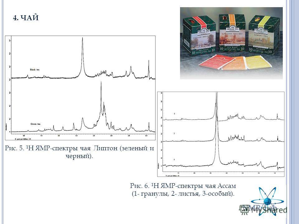 4. ЧАЙ Рис. 5. 1 Н ЯМР-спектры чая Липтон (зеленый и черный). Рис. 6. 1 Н ЯМР-спектры чая Ассам (1- гранулы, 2- листья, 3-особый).