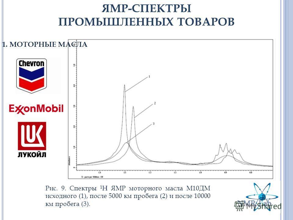 ЯМР-СПЕКТРЫ ПРОМЫШЛЕННЫХ ТОВАРОВ 1. МОТОРНЫЕ МАСЛА Рис. 9. Спектры 1 Н ЯМР моторного масла М10ДМ исходного (1), после 5000 км пробега (2) и после 10000 км пробега (3).