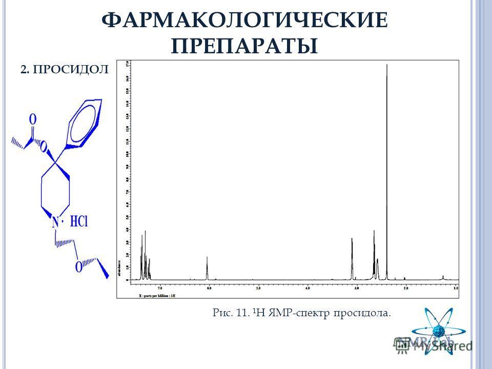 ФАРМАКОЛОГИЧЕСКИЕ ПРЕПАРАТЫ 2. ПРОСИДОЛ Рис. 11. 1 Н ЯМР-спектр просидола.