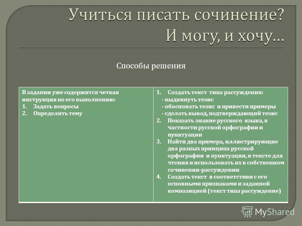 В задании уже содержится четкая инструкция по его выполнению : 1.Задать вопросы 2.Определить тему 1.Создать текст типа рассуждения : - выдвинуть тезис - обосновать тезис и привести примеры - сделать вывод, подтверждающий тезис 2.Показать знание русск