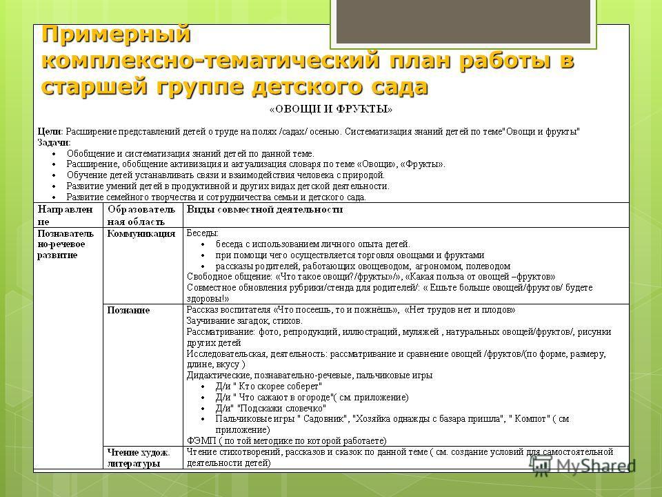 Примерный комплексно-тематический план работы в старшей группе детского сада