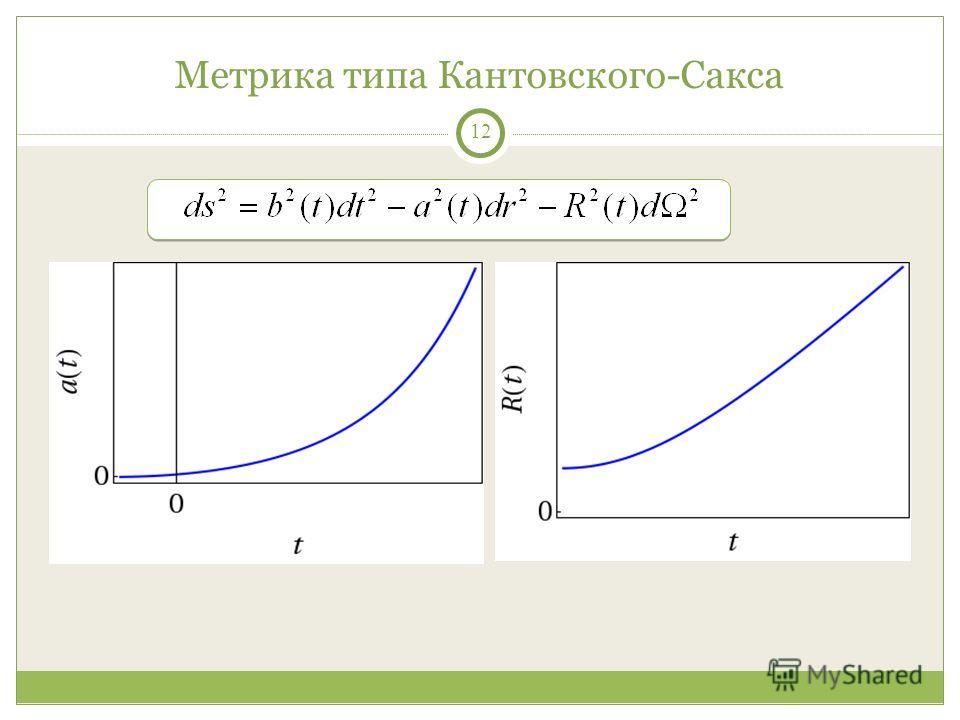 12 Метрика типа Кантовского-Сакса