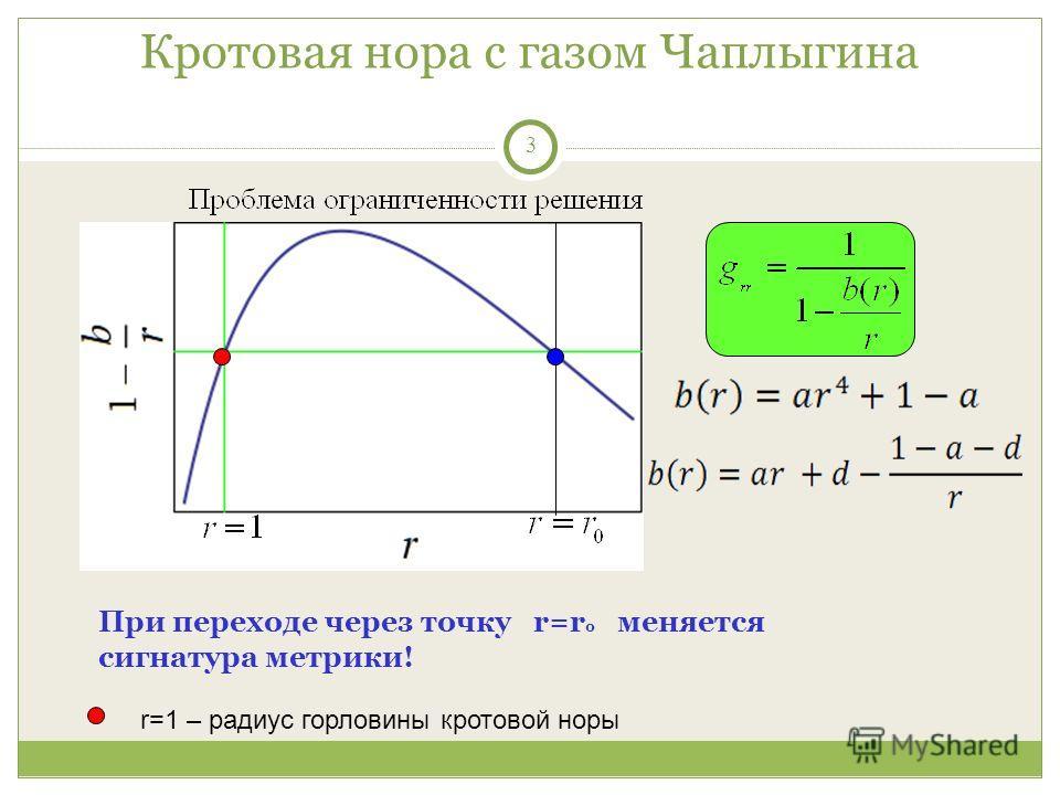 3 Кротовая нора с газом Чаплыгина При переходе через точку r=r 0 меняется сигнатура метрики! r=1 – радиус горловины кротовой норы