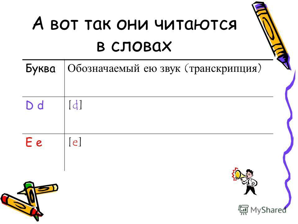 А вот так они читаются в словах Буква Обозначаемый ею звук (транскрипция) D d [d][d] E e [e][e]