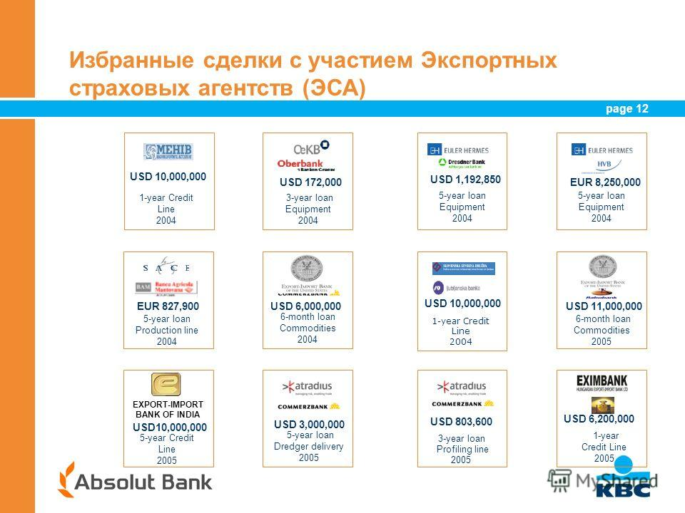 page 12 12 USD 6,000,000USD 11,000,000 6-month loan Commodities 2005 EUR 8,250,000 USD 1,192,850 5-year loan Equipment 2004 USD 3,000,000 5-year loan Dredger delivery 2005 USD 10,000,000 3-year loan 2005 USD 803,600 1-year Credit Line 2004 USD 6,200,
