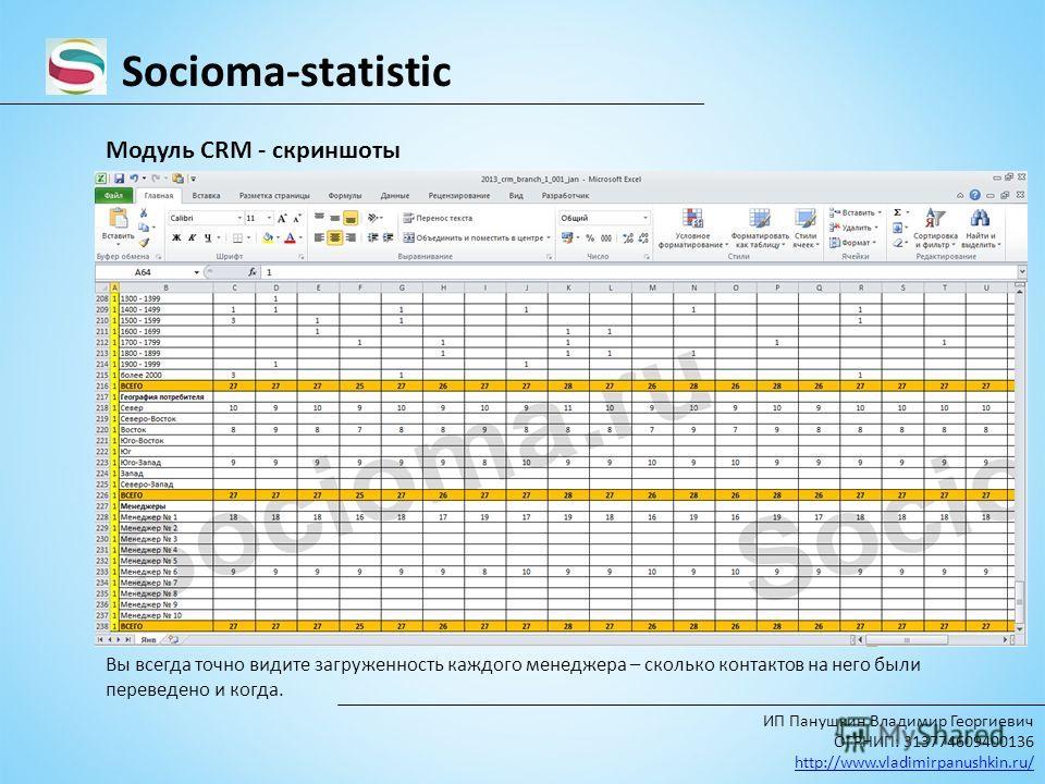 Socioma-statistic ИП Панушкин Владимир Георгиевич ОГРНИП: 313774609400136 http://www.vladimirpanushkin.ru/ Модуль CRM - скриншоты Вы всегда точно видите загруженность каждого менеджера – сколько контактов на него были переведено и когда.