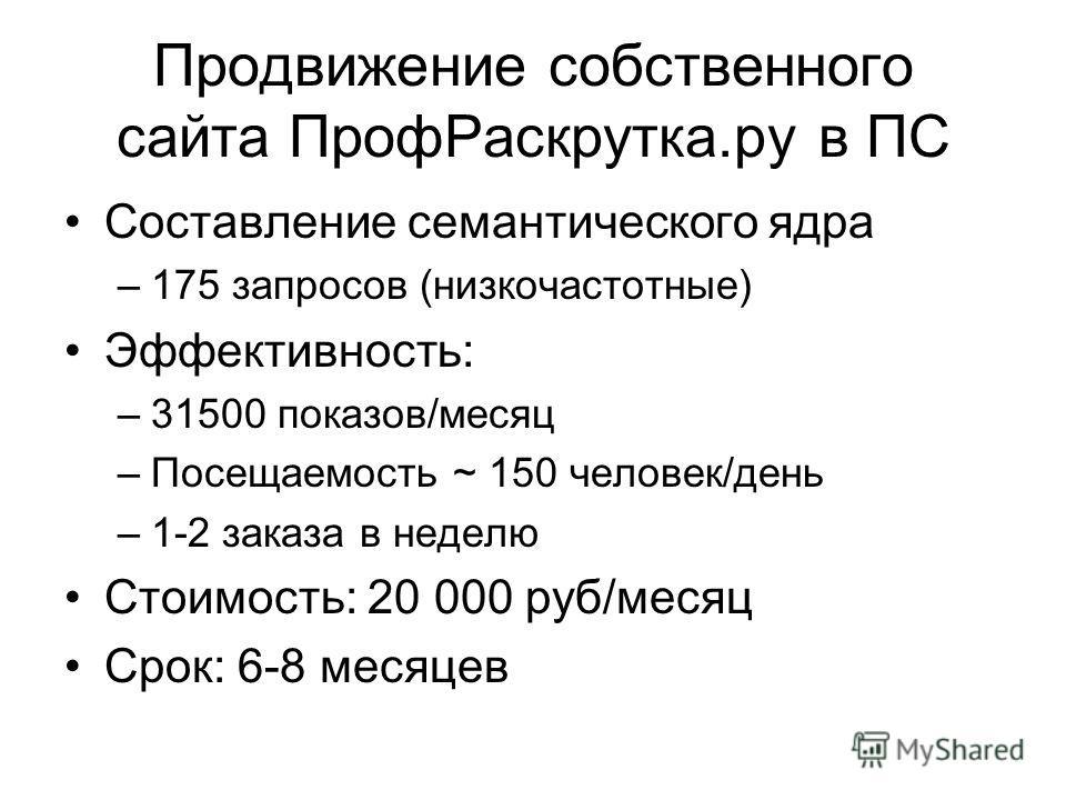 Продвижение собственного сайта ПрофРаскрутка.ру в ПС Составление семантического ядра –175 запросов (низкочастотные) Эффективность: –31500 показов/месяц –Посещаемость ~ 150 человек/день –1-2 заказа в неделю Стоимость: 20 000 руб/месяц Срок: 6-8 месяце