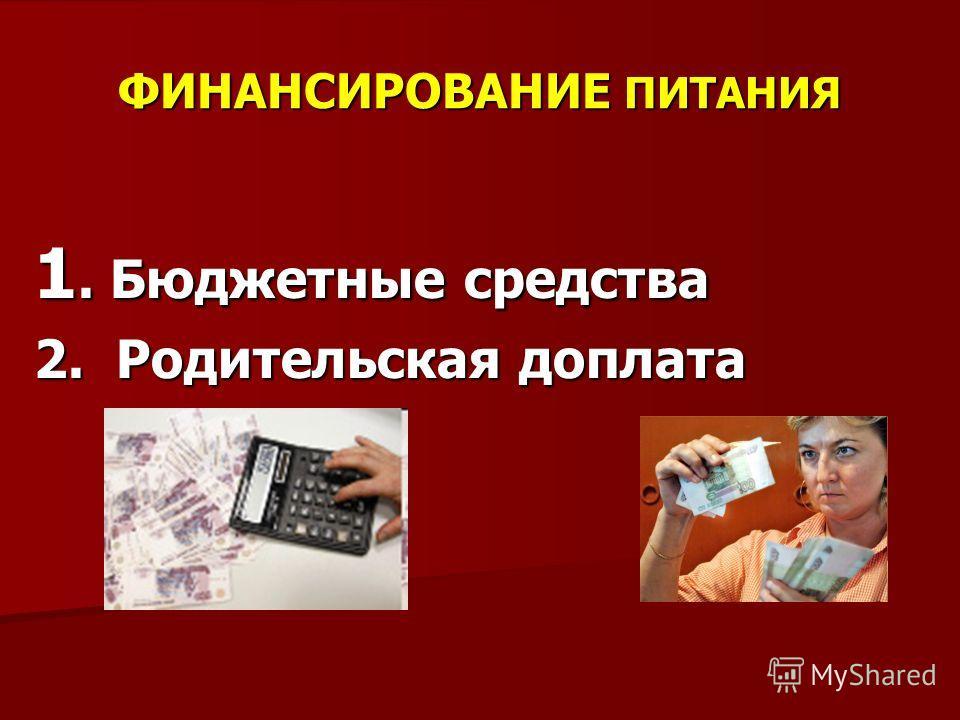 ФИНАНСИРОВАНИЕ ПИТАНИЯ 1. Бюджетные средства 2. Родительская доплата