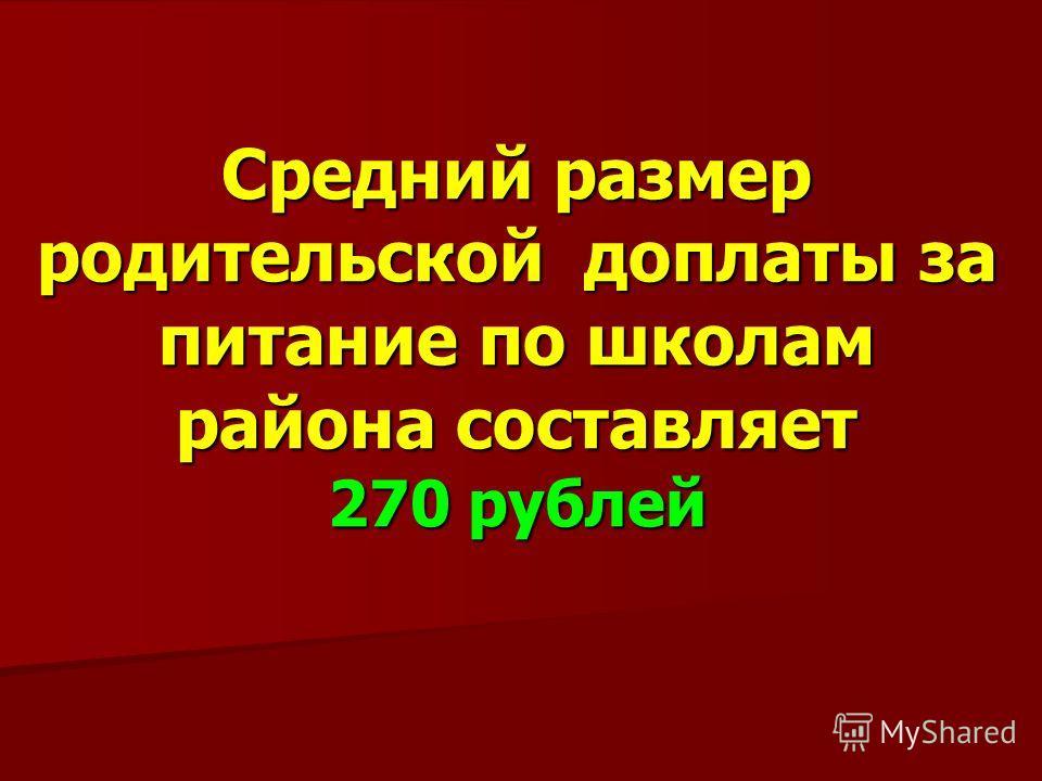 Средний размер родительской доплаты за питание по школам района составляет 270 рублей