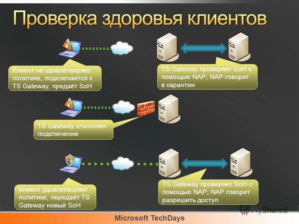 Microsoft TechDays Клиент не удовлетворяет политике, подключается к TS Gateway, предаёт SoH TS Gateway проверяет SoH с помощью NAP; NAP говорит в карантин TS Gateway отклоняет подключение Клиент удовлетворяет политике, передаёт TS Gateway новый SoH T