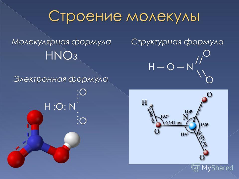 Строение молекулы Молекулярная