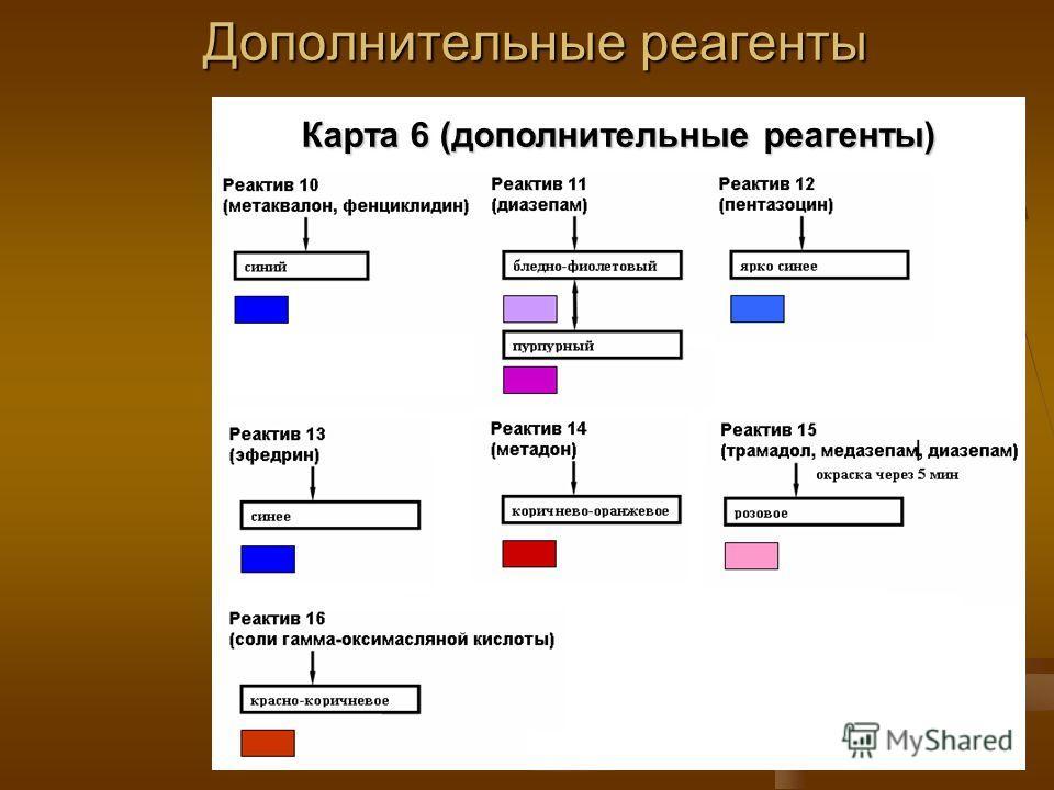 Карта 6 (дополнительные реагенты) Дополнительные реагенты