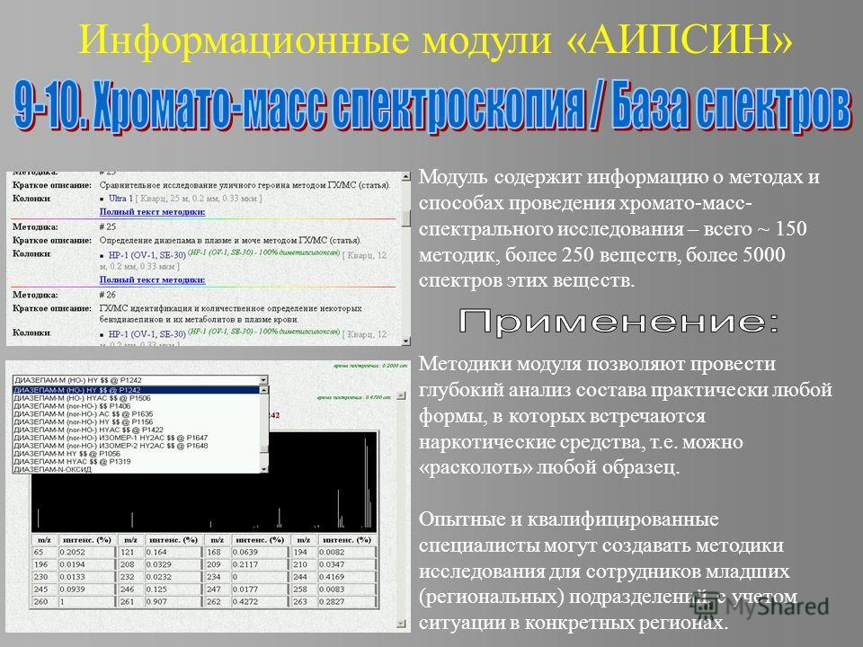 Информационные модули «АИПСИН» Модуль содержит информацию о методах и способах проведения хромато-масс- спектрального исследования – всего ~ 150 методик, более 250 веществ, более 5000 спектров этих веществ. Методики модуля позволяют провести глубокий